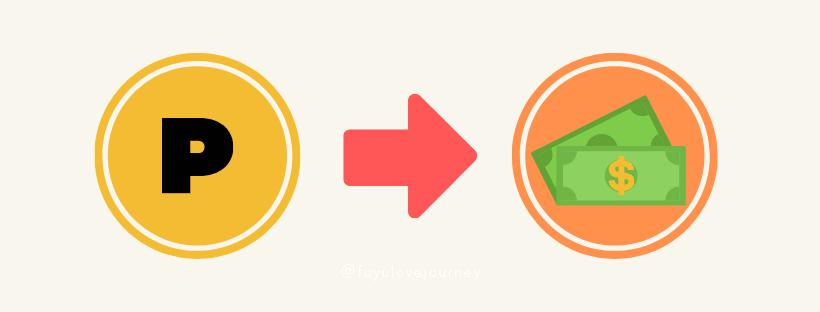 ポイントからお金に変換のイメージ